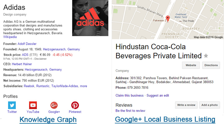 knowledge graph, adidas, google+ local business, coca cola