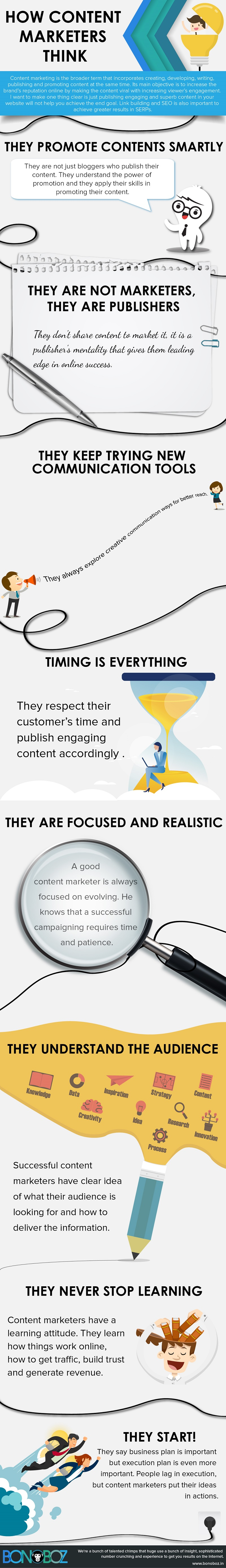 how content marketers think