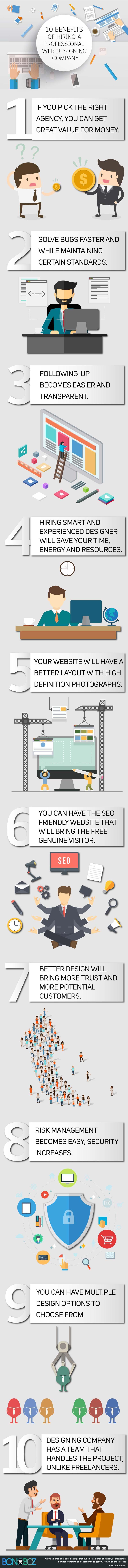 benefits of hiring a professional web design company