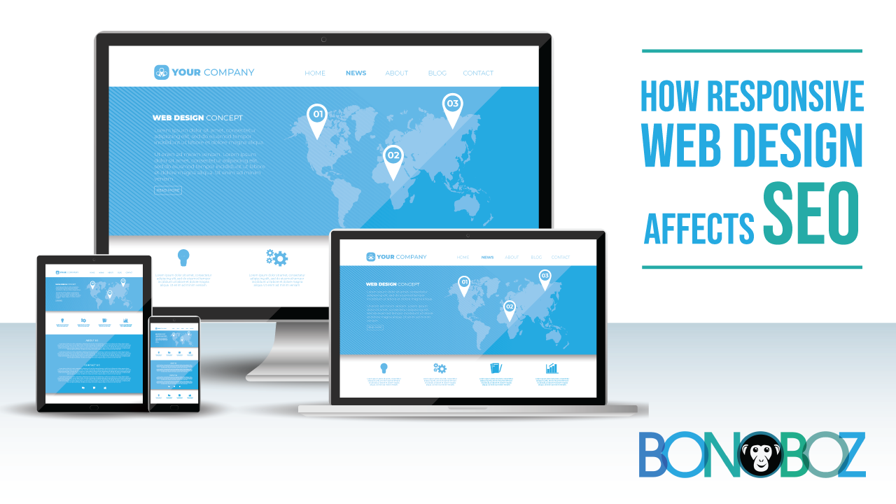 How Responsive Web Design affects SEO